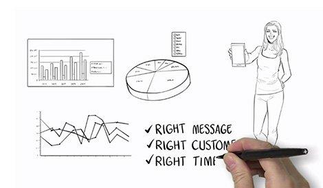 mobile_engagement_whiteboard_video-social